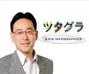 20120112tsutagra04