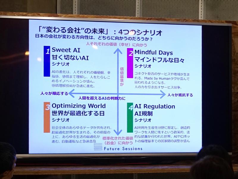4つの世界には、野村さんの付けた、端的なキャッチコピーが付けられ、チーム内外の共通認識として機能していました。