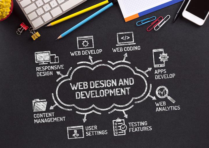 web-development-image