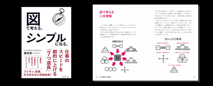 sakurada-book